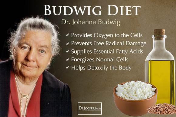 Доктор Будвиг - лечение творогом и льняным маслом